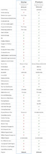 Starter_Premium_comparison_chart